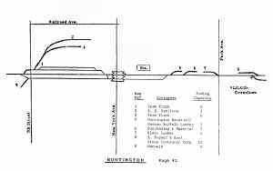 Huntington-LIRR-map-1986-page42.jpg (55548 bytes)