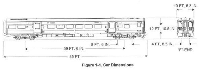 LIRR M7