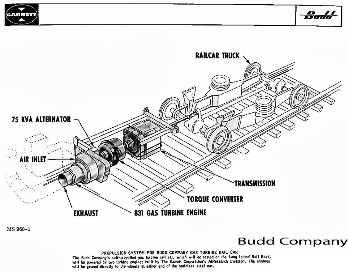 gt-1/2 propulsion diagram budd co