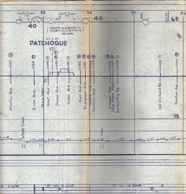 Lirr patchogue line map