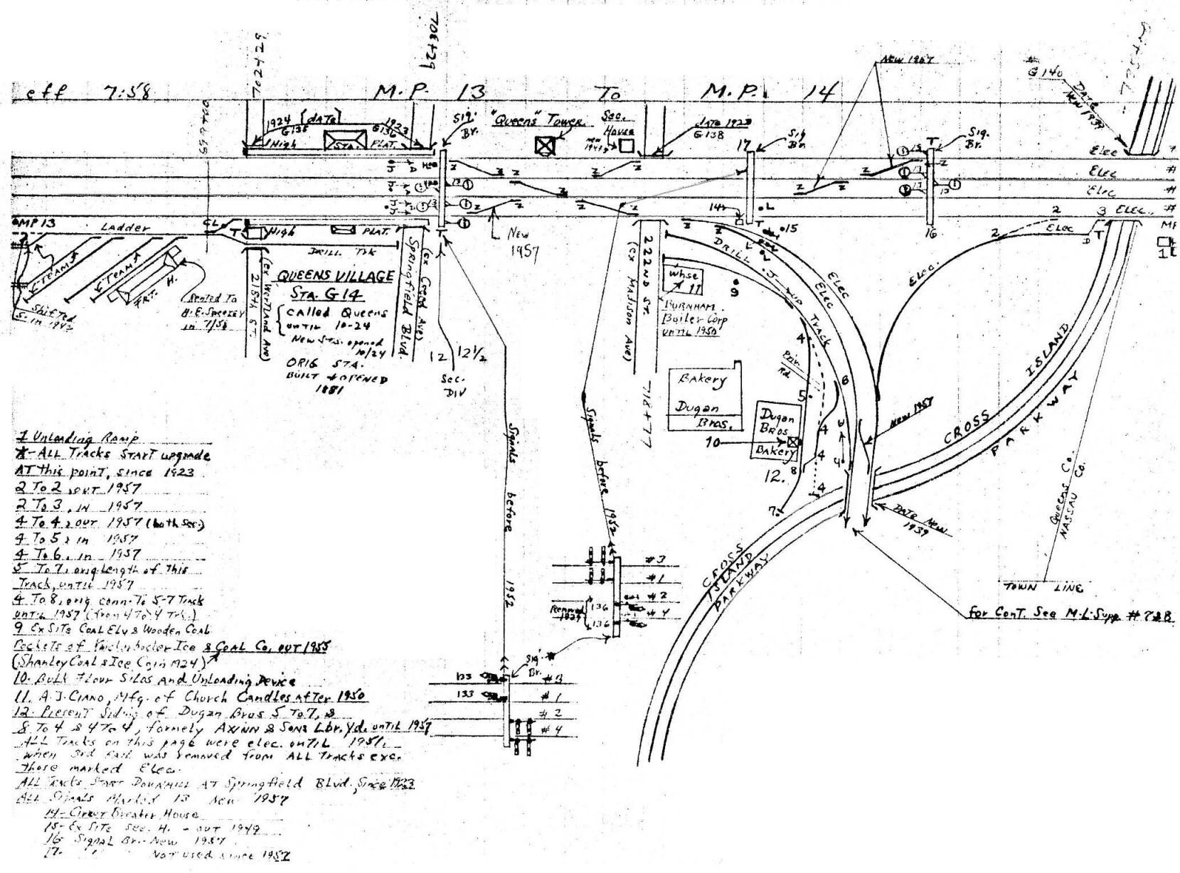 Belmont Park Diagram List Of Schematic Circuit Burnham Boiler Wiring Lirr Race Track Service Rh Trainsarefun Com